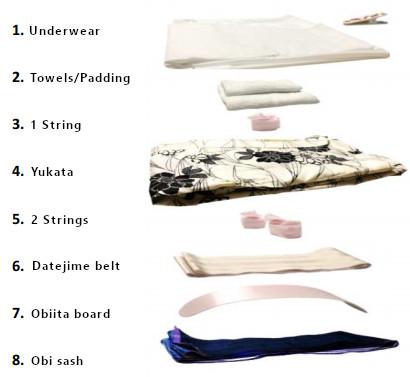 yukata items