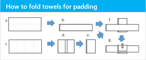 fold towels for padding
