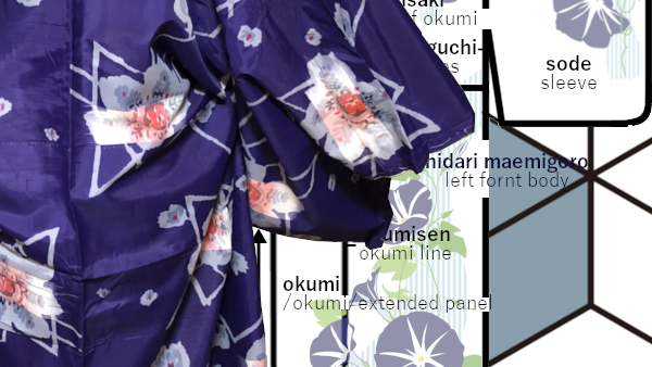 Kimono structure and how to measure your size