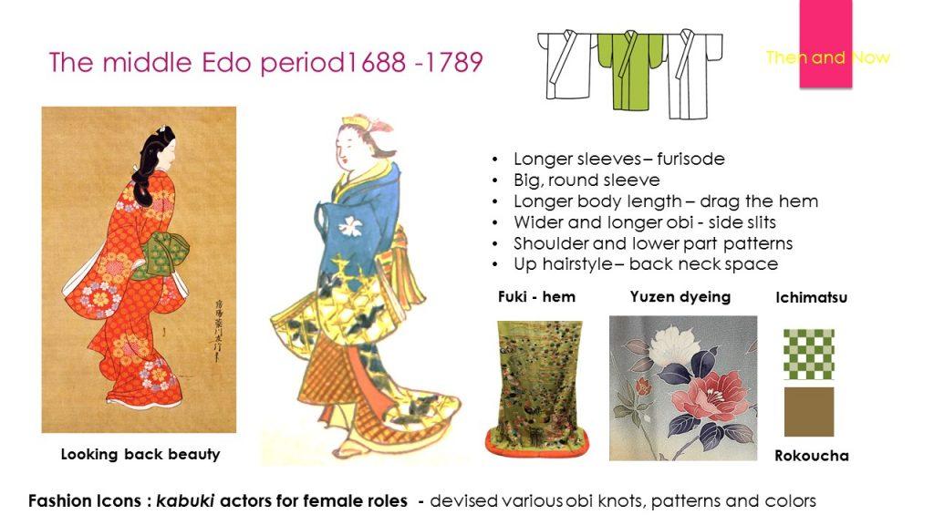 middle Edo